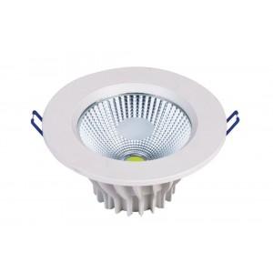 Éclairage de rue et éclairage pro, la LED, une solution innovante et économique